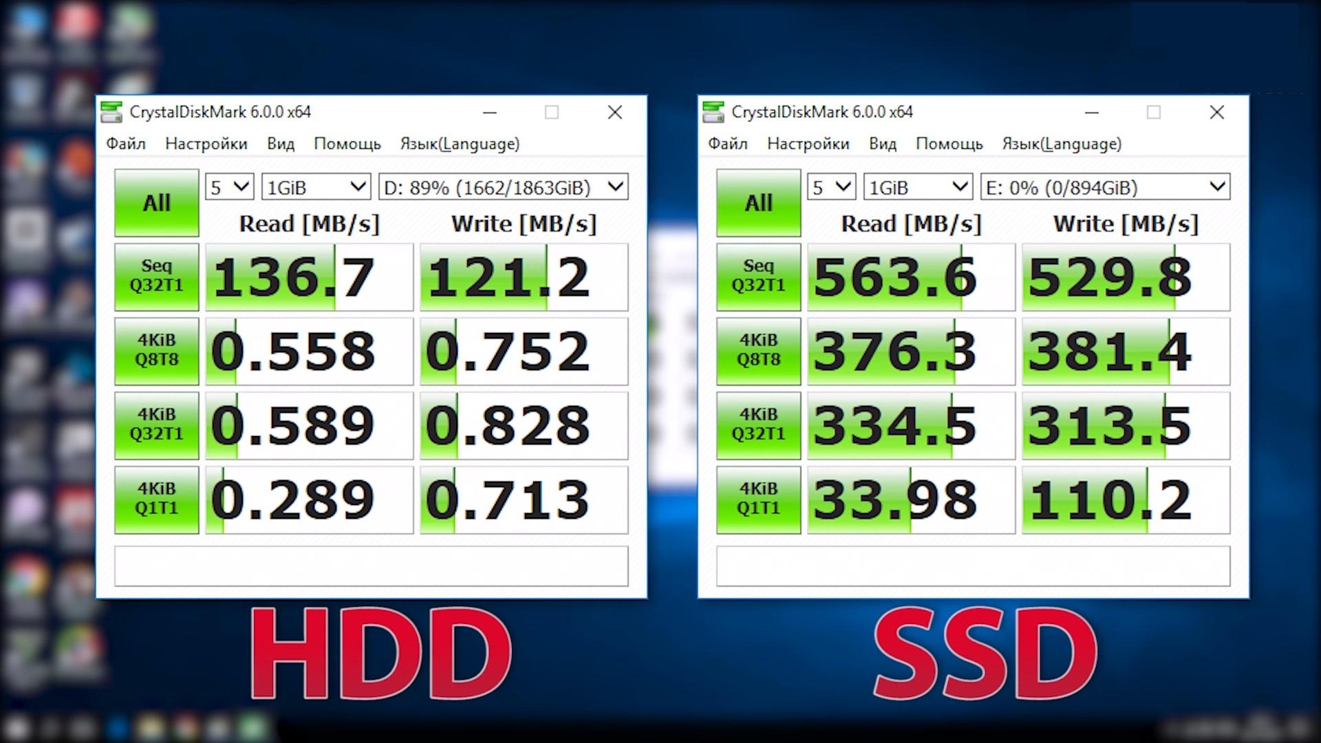 HDD vs SSD в играх: сравнение