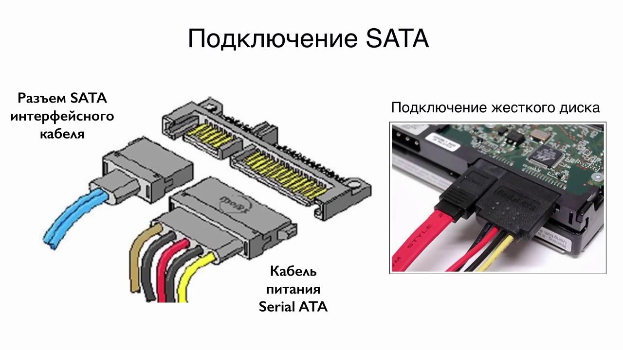 Подключение жесткого диска с помощью разъема SATA