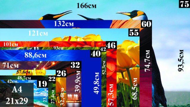 Как измерить диагональ телевизора в см и дюймах