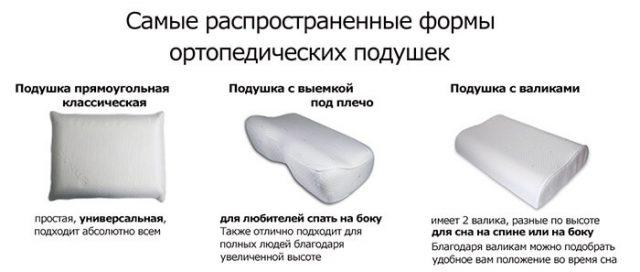 Популярные формы подушек