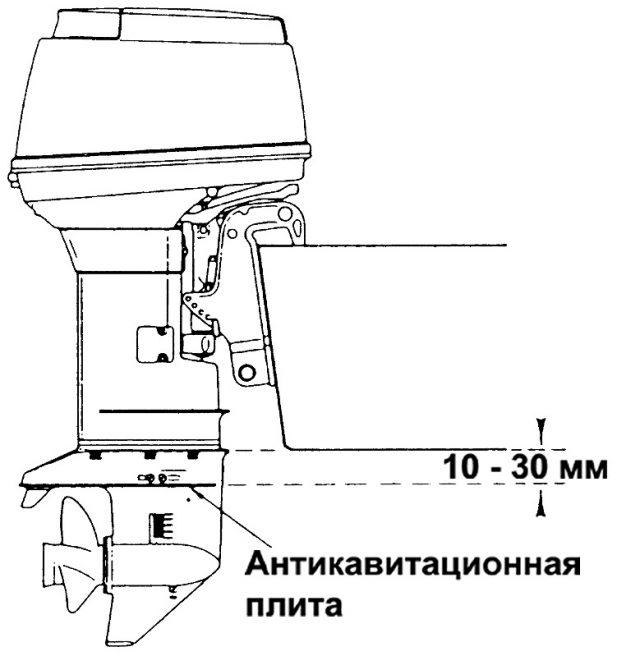Установка лодочного мотора на лодку и регулировка на транце