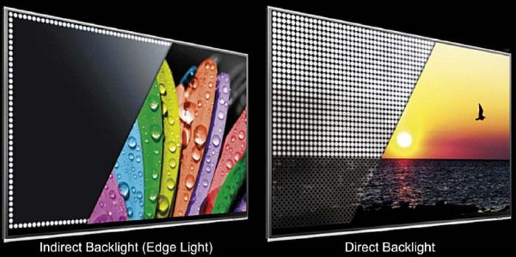 Edge LED и Direct LED