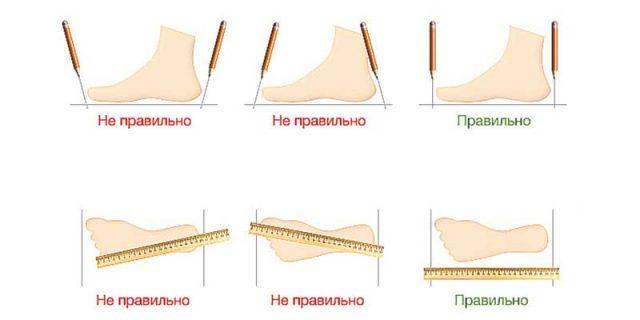 Как правильно измерить длину стопы