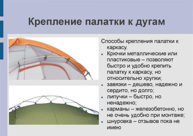 Крепление палатки к дугам