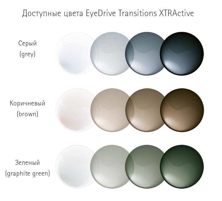 Linzy-EyeDrive-Transitions-XTRActive.jpg