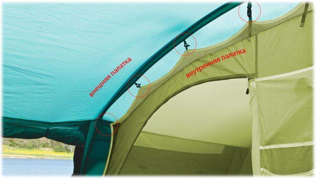 Палатка с внешним каркасом