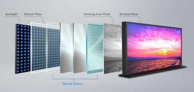 Panasonic MegaCon — ЖК-телевизор с двойной панелью