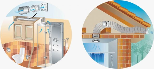 Способы установки вентилятора в ванной