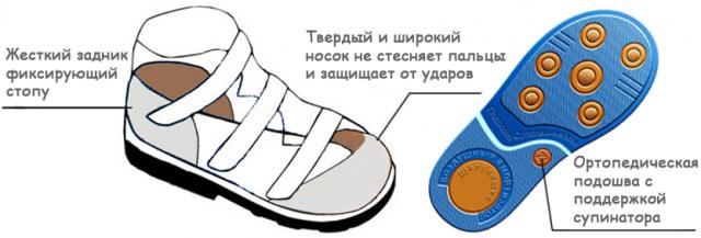 Какой должна быть детская обувь