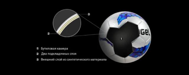 Машинная сшивка - самый экономичный способ производства футбольных мячей