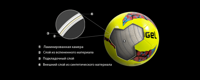 Мячами с термосшивкой играют на соревнованиях самого высокого уровня