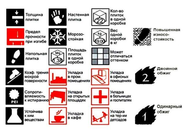 Расшифровка обозначений на коробке плитки