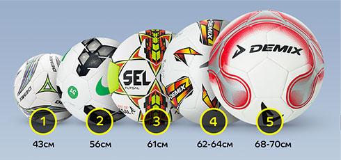 Размеры футбольных мячей