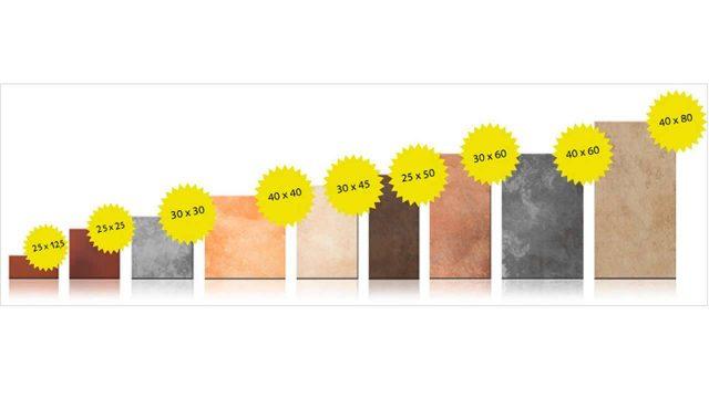 Размеры керамической плитки