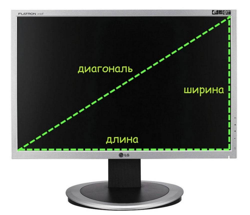 Диагональ – один из важнейших критериев при выборе телевизора