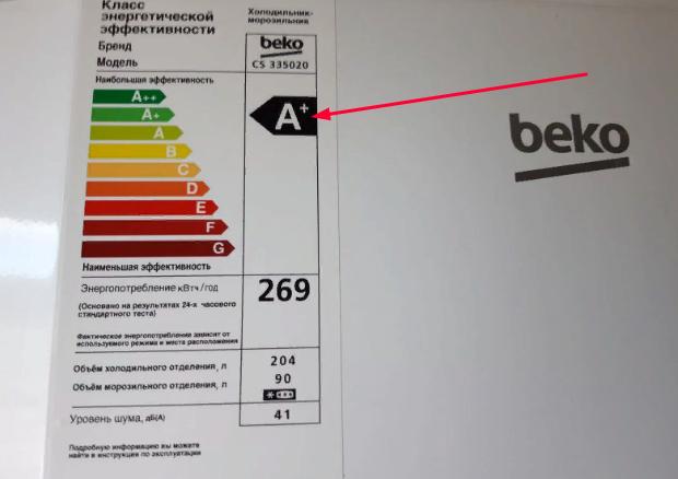 Оптимальный класс энергопотребления холодильника — А+ или А