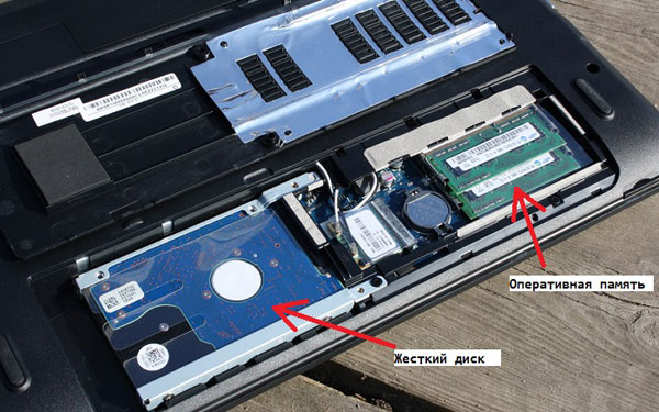 Жесткий диск и оперативная память
