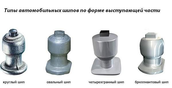 Типы шипов для шин