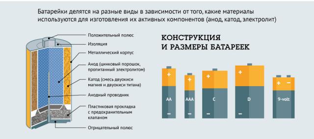 Виды маркировок батареек